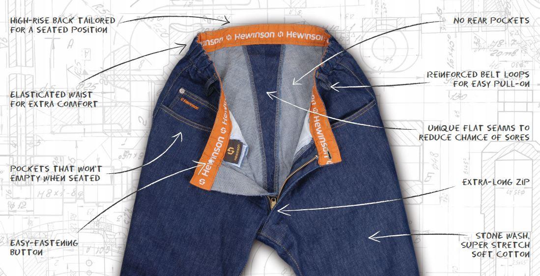 Hewinson_Jeans